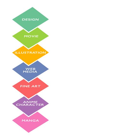 長野美術専門学校の7つの専門教育